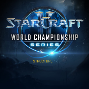 WCS Explained