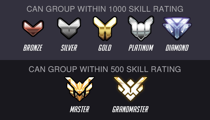 Ssn02-SkillGrouping_OW_JP.jpg