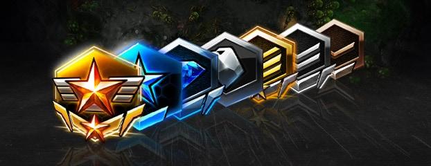 Starcraft 2 Ligen