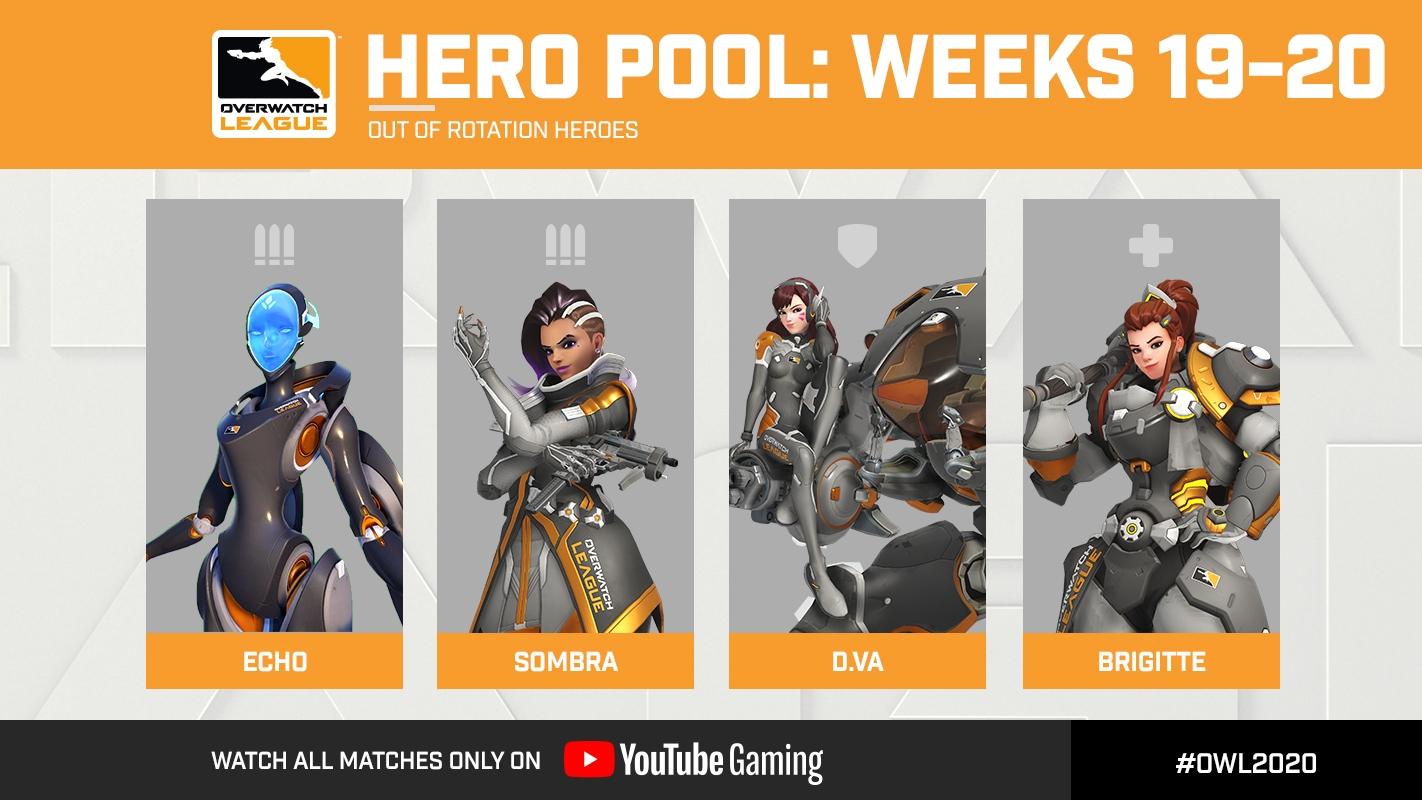 hero-pool-weeks-19-20.jpg