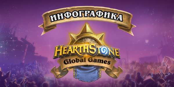 Инфографика Hearthstone Global Games
