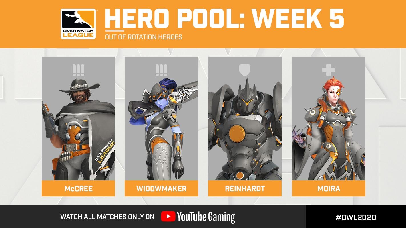 hero-pool-week5.jpg