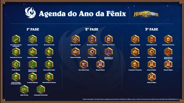 Year of the Phoenix Roadmap
