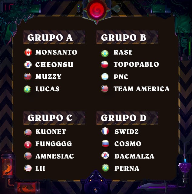 HCT-BuenosAires-Groups-v3.png