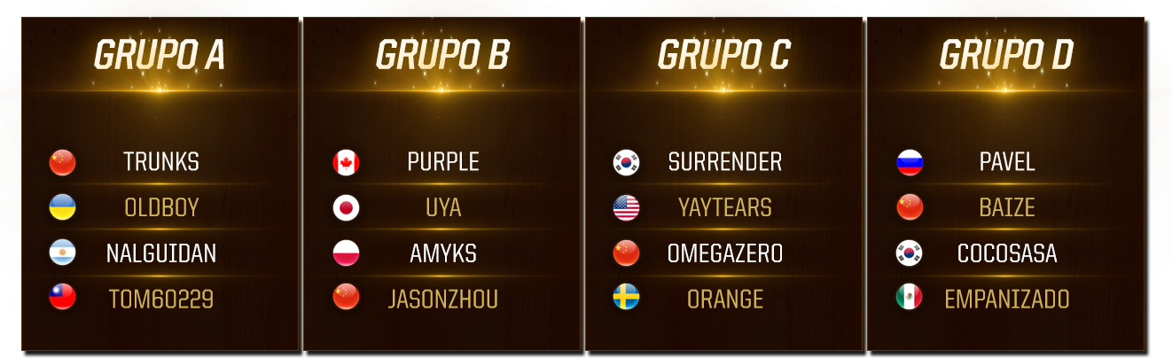 HCTSummer-LATAM-Groups.png