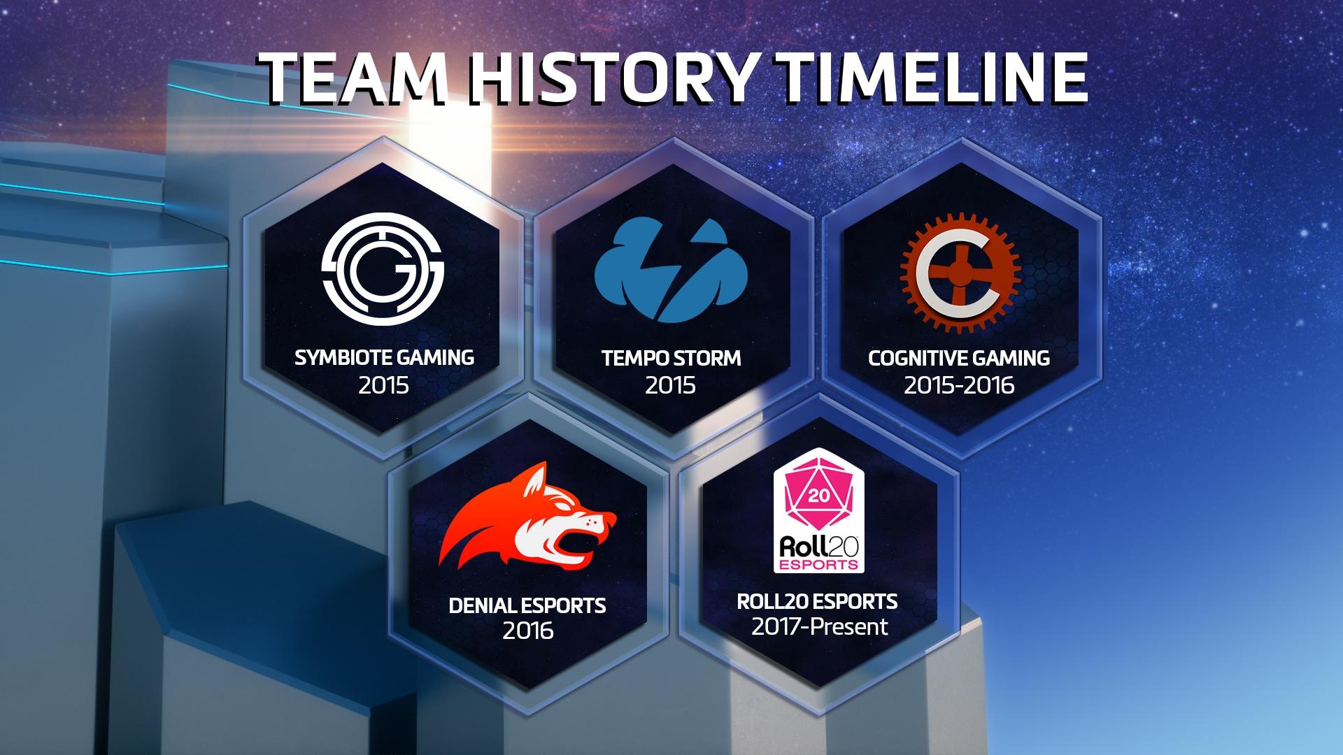 Team-Timeline_Heroes_Inline_ML.jpg