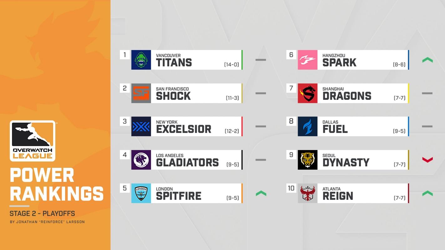 rankings-s2-playoffs.jpg