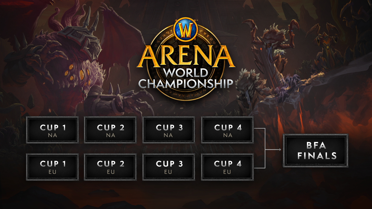 Arena World Championship ve Mythic Dungeon International 2020 Duyuruldu