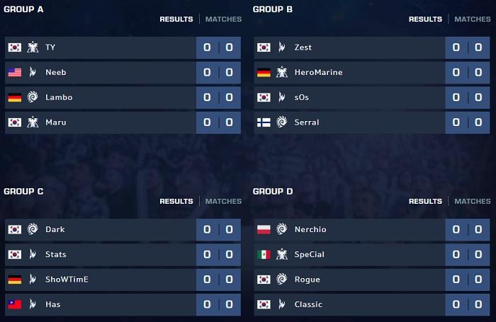 globalfinalsgroups.jpg