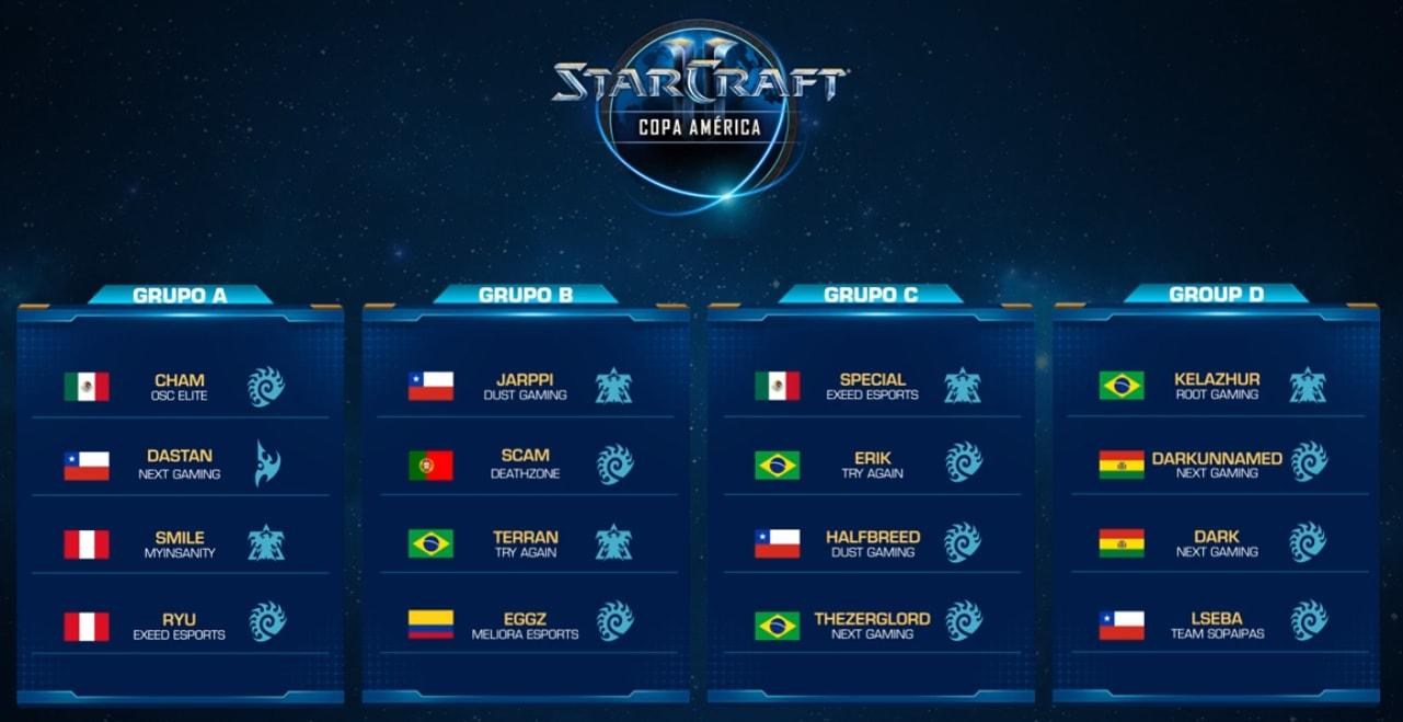 StarCraft-Groups.jpg