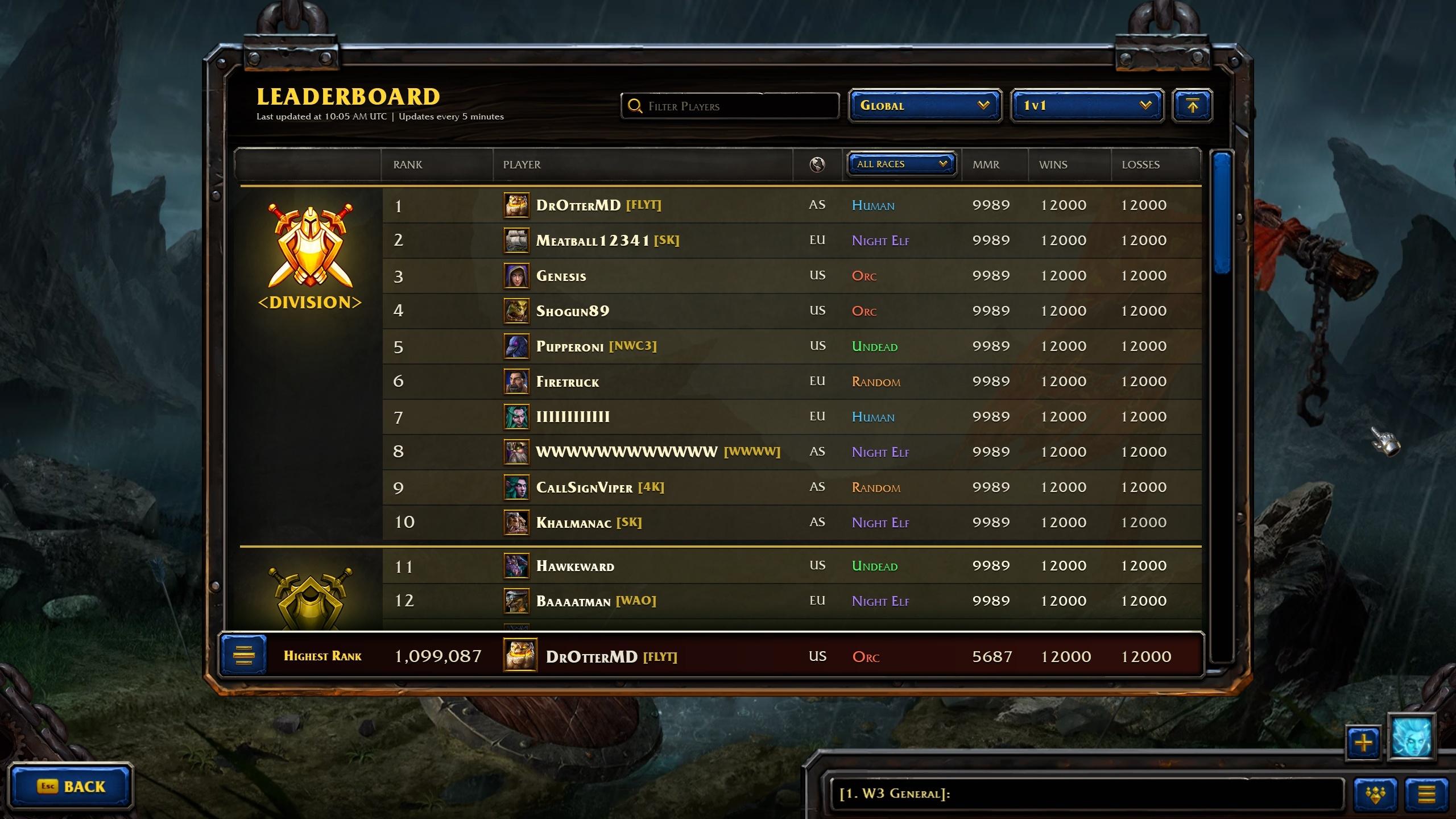 Warcraft III Reforged: la nuova Classifica della Modalità Classificata