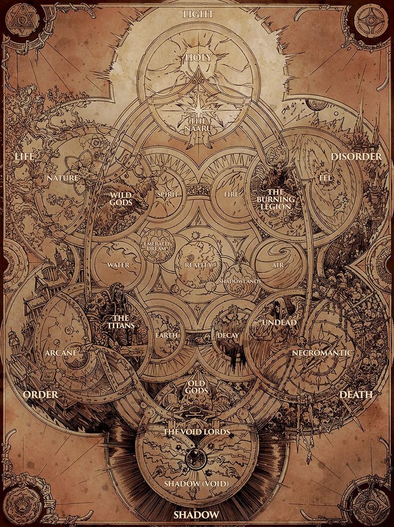 Word of Warcraft: Chroniken, Band 1 (Kosmologie)