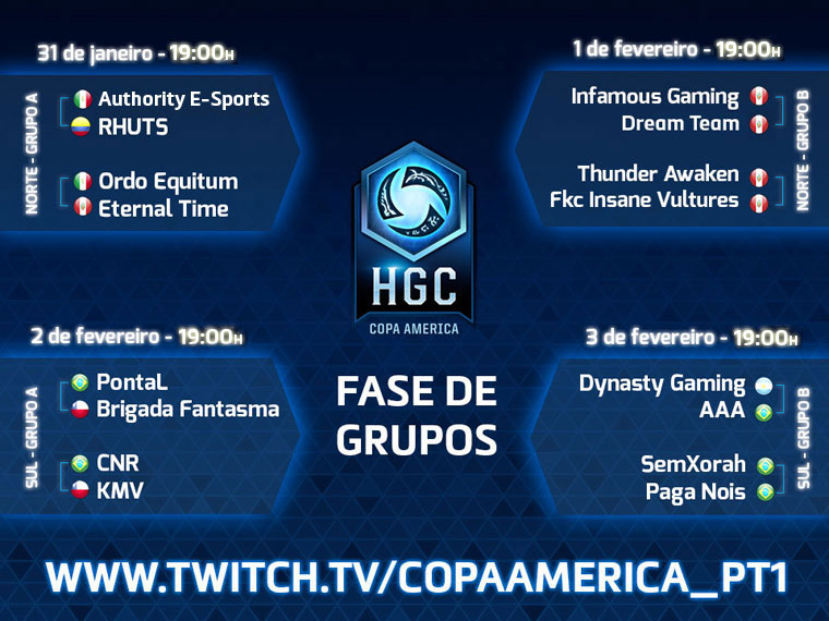 HGC-Copa-Am%C3%A9rica---Groups-AnnouncePT%20(1).jpg