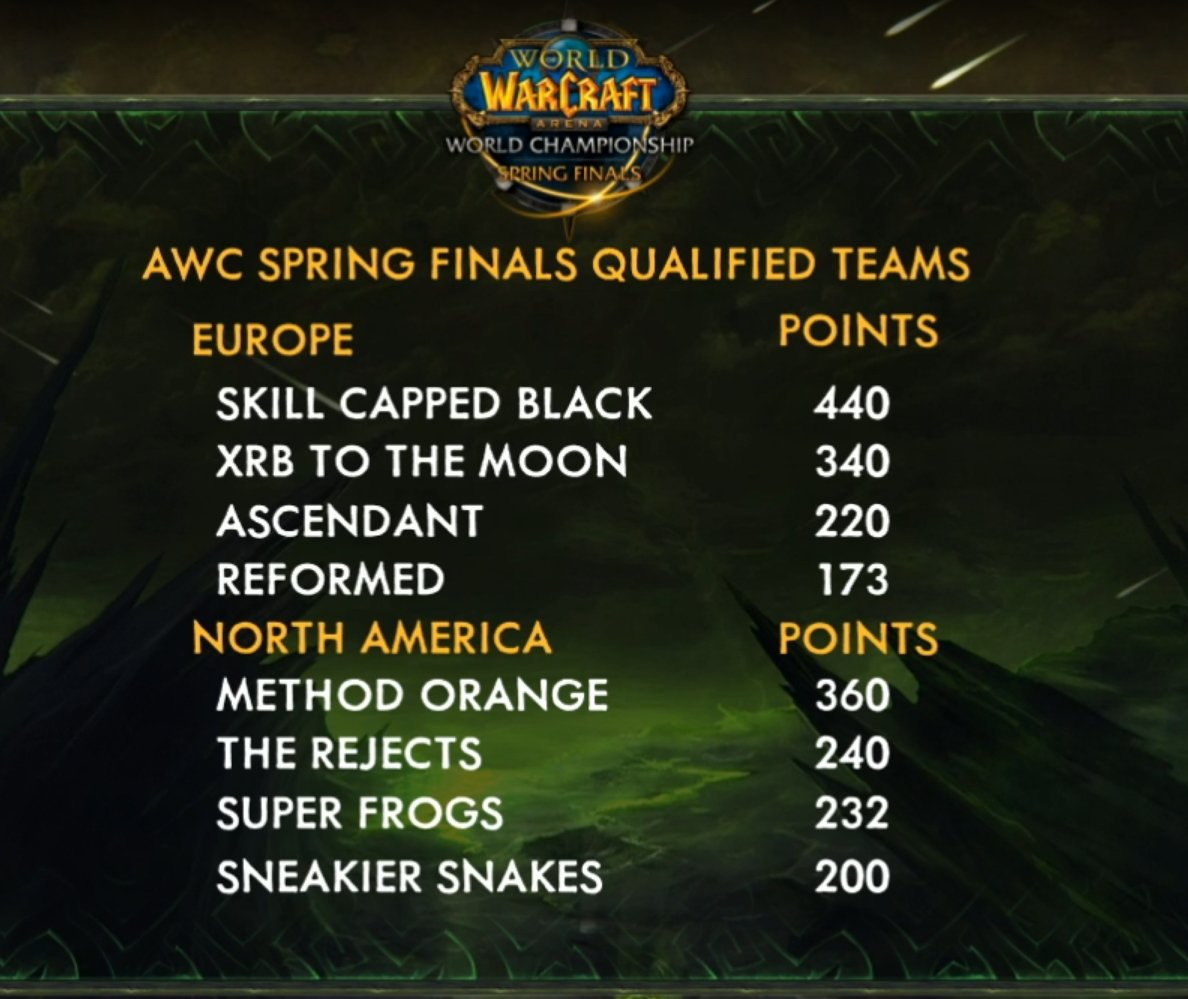 Qualified Teams Spring Finals.jpg