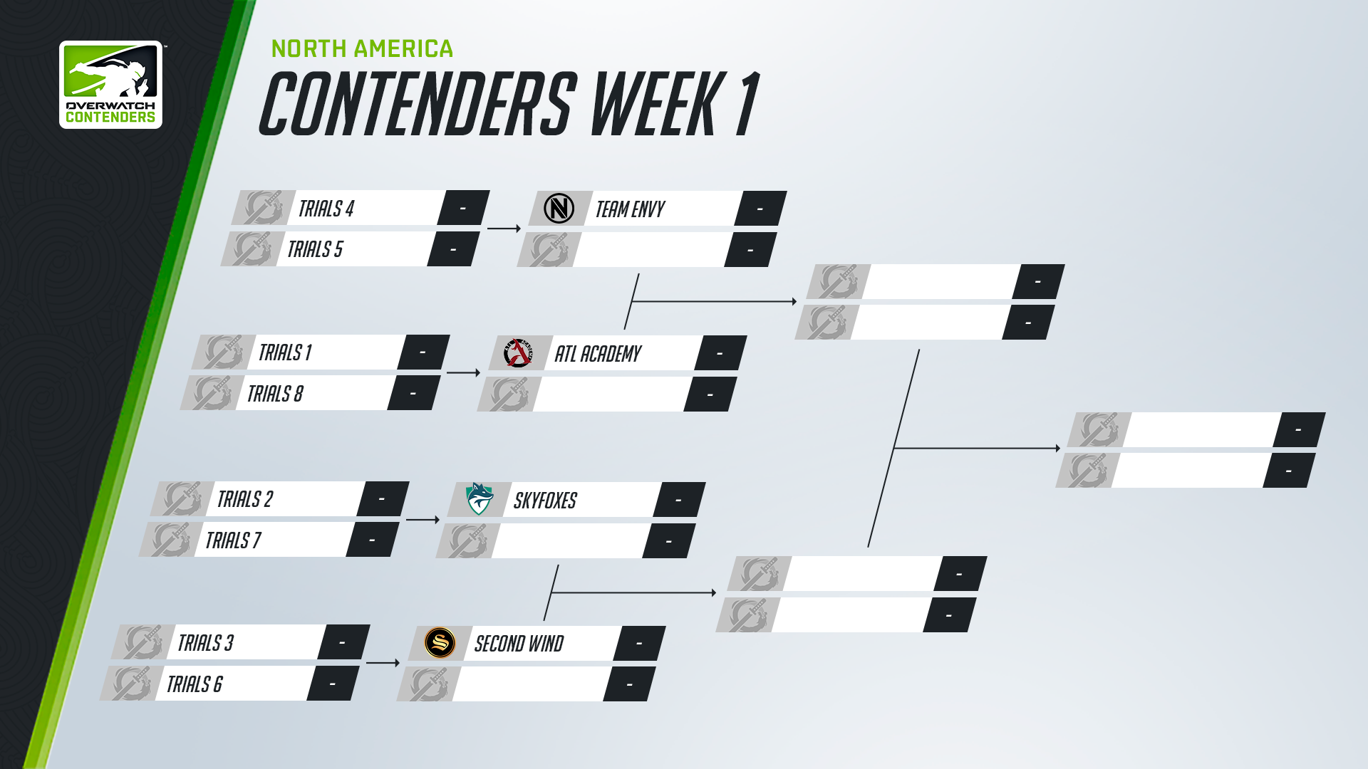 OW-Contenders_Brackets_Contenders-NA-Wk1.png
