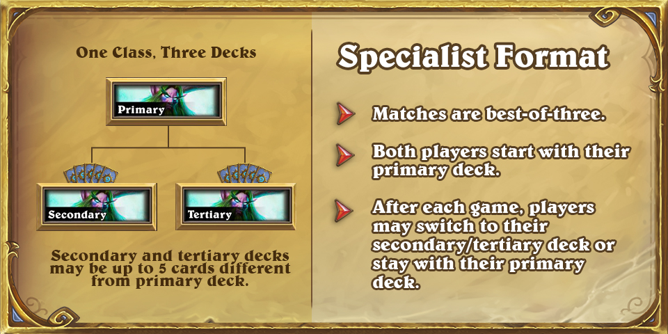 Masters Tour Las Vegas Viewer's Guide — Hearthstone — Blizzard News