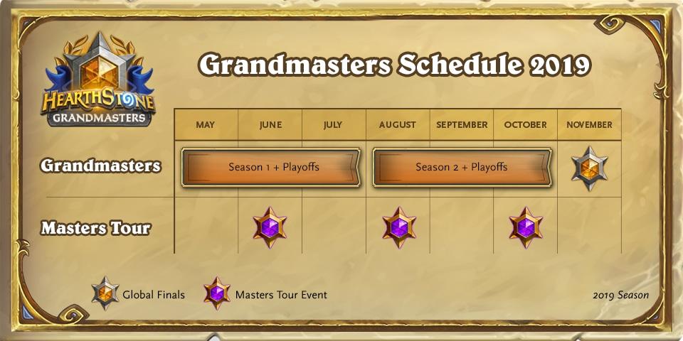 Grandmasters_Timeline.png
