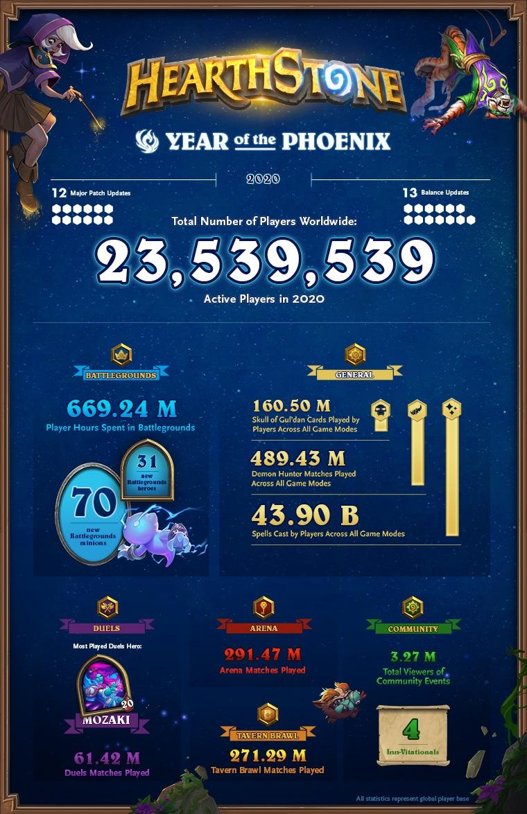 YoP_Infographic_CT02.jpg
