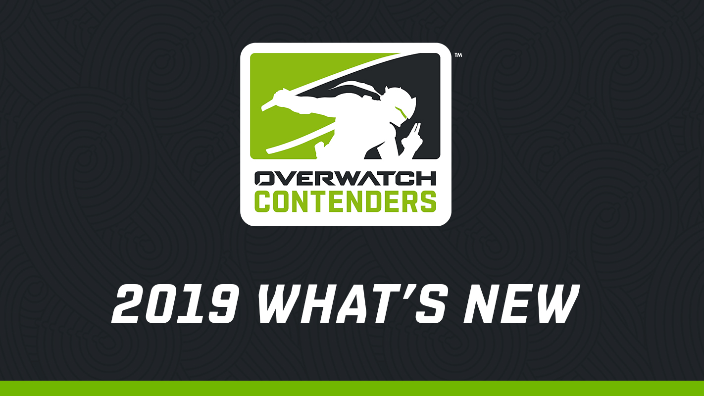 OW_Contenders_Blog_Header-2019WhatsNew.jpg