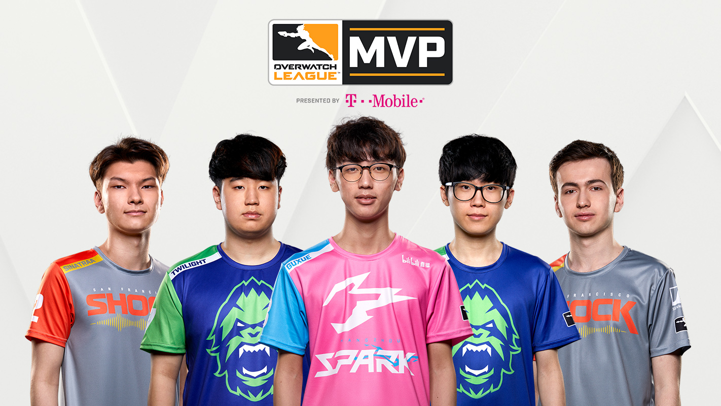 Your MVP Finalists for 2019