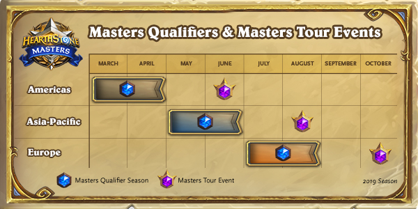 Introducing Hearthstone Masters - Hearthstone