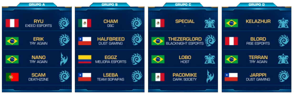 S3Groups.png