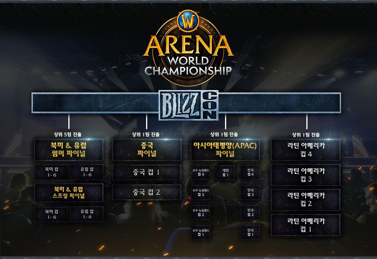 ArenaFormat_Inline.jpg