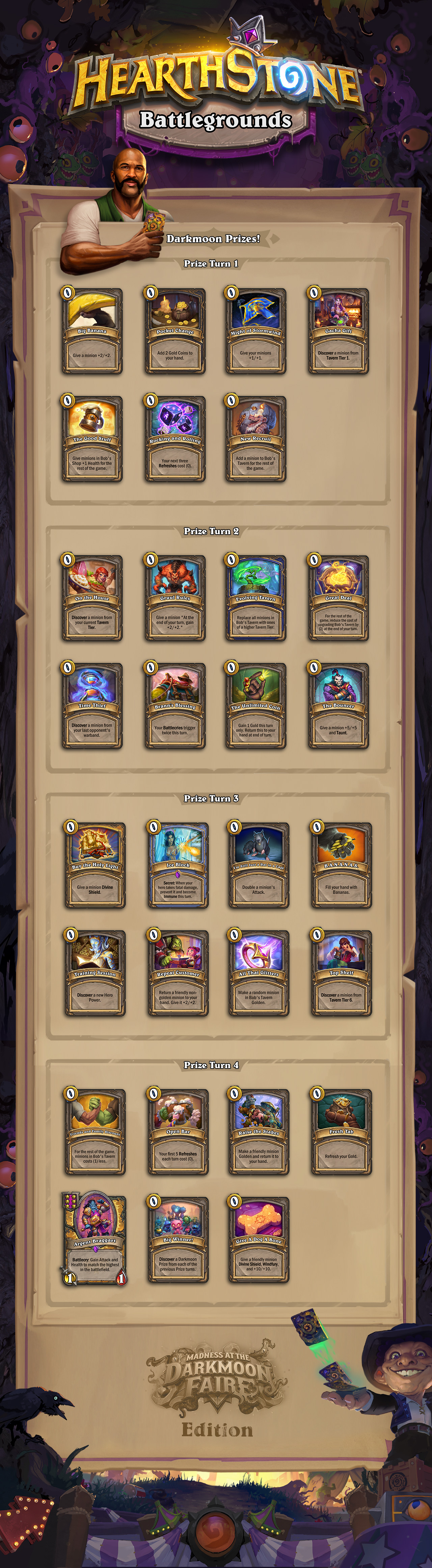 """All Darkmoon Prizes cost 0 mana. The you'll Discover from on Prize Turn 1 are •Big Banana – Give a minion +2/+2. •Pocket Change - Add 2 Gold Coins to your hand. •Gacha Gift - Discover a minion from Tavern Tier 1. •The Good Stuff - Give minions in Bob's Shop +1 Health for the rest of the game. •Rocking and Rolling - Your next 3 Refreshes cost (0). •New Recruit - Add a minion to Bob's Tavern for the rest of the game. •Might of Stormwind - Give your minions +1/+1. Prizes you'll Discover from on Prize Turn 2 are •On the House - Discover a minion from your current Tavern Tier. •Gruul Rules - Give a minion """"At the end of your turn, gain +2/+2."""" •Evolving Tavern- Replace all minions in Bob's Tavern with ones of a higher Tavern Tier. •Great Deal - For the rest of the game, reduce the cost of upgrading Bob's Tavern by (2) at the end of your turn. •Time Thief - Discover a minion from your last opponent's warband. •Brann's Blessing - Your Battlecries trigger twice this turn. •The Unlimited Coin - Gain 1 Gold this turn only. Return this to your hand at end of turn. •The Bouncer - Give a minion +5/+5 and Taunt. Prizes you'll Discover from on Prize Turn 3 are •Buy the Holy Light - Give a minion Divine Shield.  •Ice Block - Secret: When your hero takes fatal damage, prevent it and become Immune this turn.  •I'm Still Just a Rat in a Cage - Double a minion's Attack. •B.A.N.A.N.A.S. - Fill your hand with Bananas! (Mix of Bananas and Big Bananas, 1 in 3 chance right now) •Training Session - Discover a new Hero Power. •Repeat Customer - Return a friendly non-golden minion to your hand. Give it +2/+2. •All That Glitters - Make a random minion in Bob's Tavern Golden. •Top Shelf - Discover a minion from Tavern Tier 6. Prizes you'll Discover from on Prize Turn 4 are •Friends and Family Discount - For the rest of the game, minions in Bob's Tavern costs (1) less. •Open Bar - Your first 5 Refreshes each turn cost (0). •Raise the Stakes - Make a friendly minion Golden and return it to your ha"""