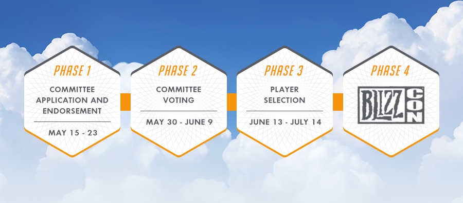OWWC_2019-Announce_Phases_900x396_MN02b.jpg