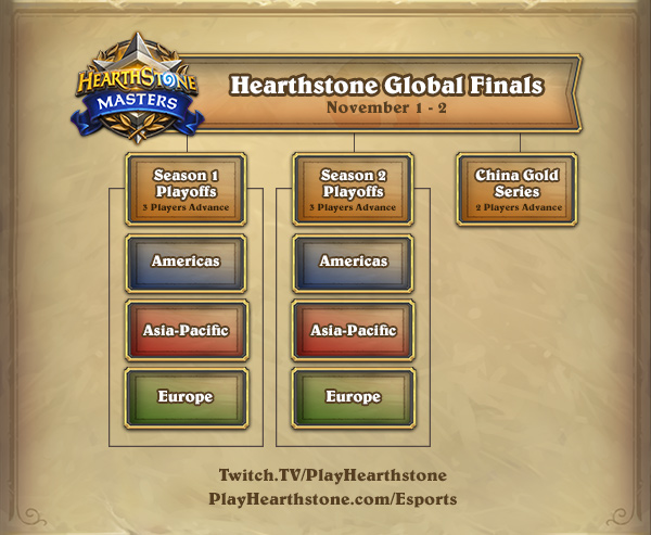 BlizzCon to Host the Hearthstone Global Finals! - Hearthstone