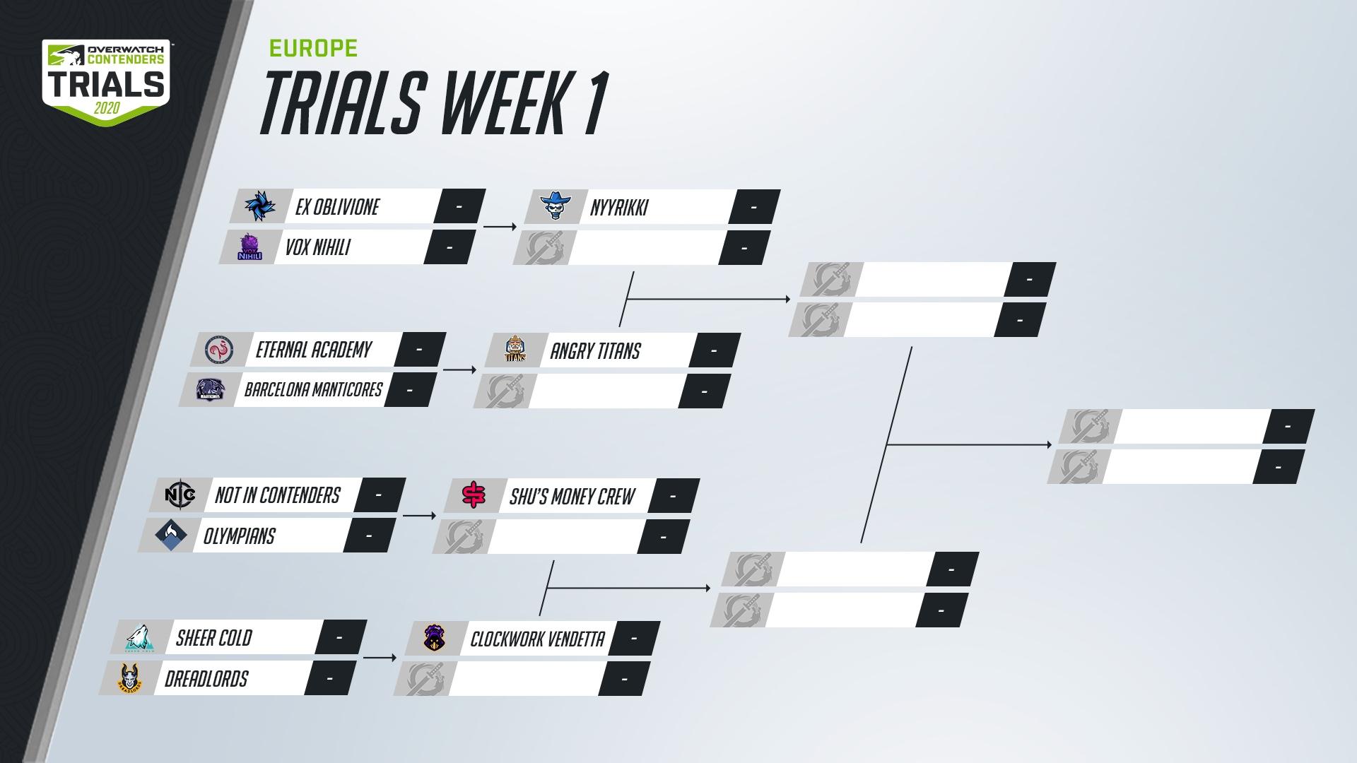 OW-Contenders_Brackets_Trials-EU-Wk1.png