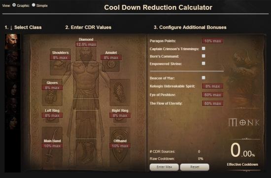 GUIDE] Cooldown Calculations Made Easy - Diablo III