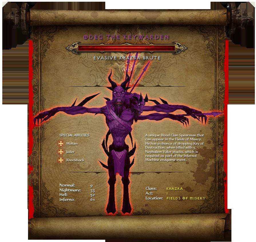 "Diablo 3 Poster 22x34 (22""x34"") D3 PlayStation 3 Xbox 360 ...  |Diablo Iii Poster"