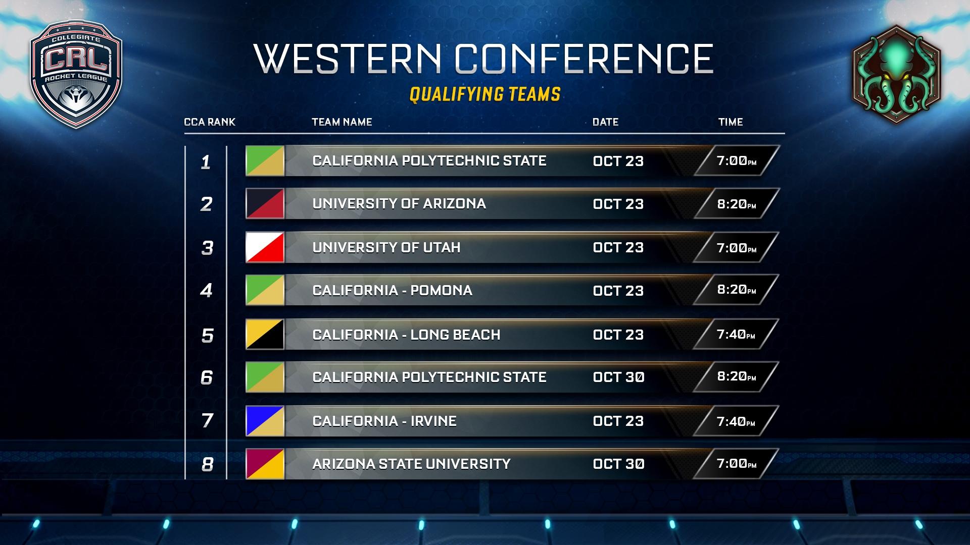 CRL_Region_Standings_WEST.jpg