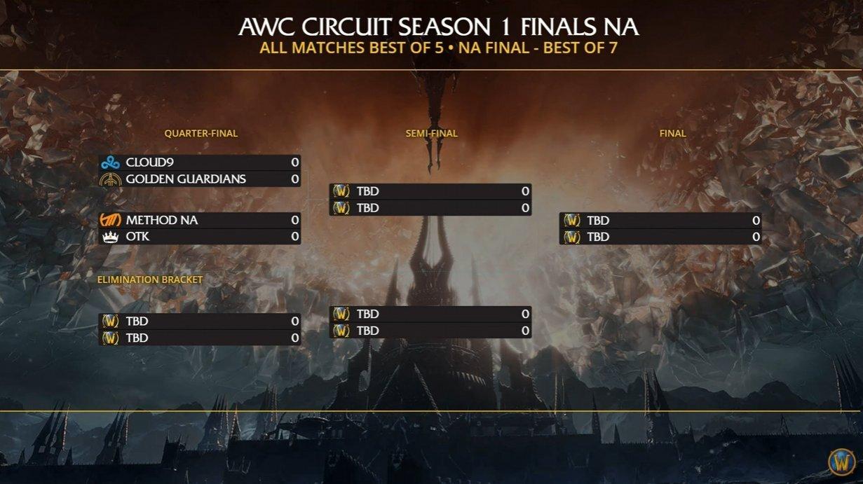 NA Finals.jpg