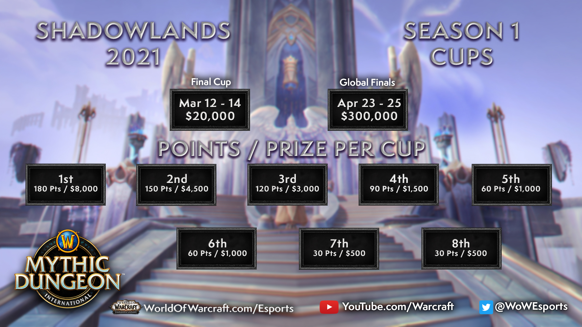 mdi 2021 cup 4 and finals announce.jpg