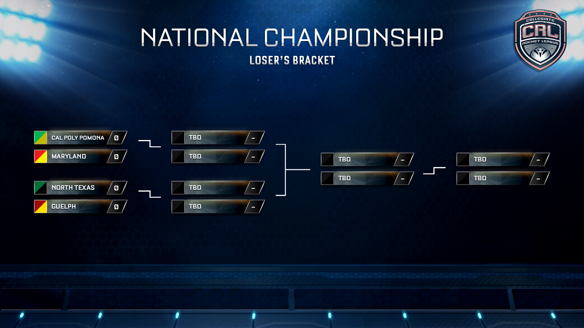 RL_Fa17_Finals_Losers_Bracket.png