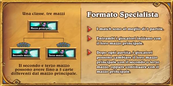 SpecialistFormat_Social.jpg