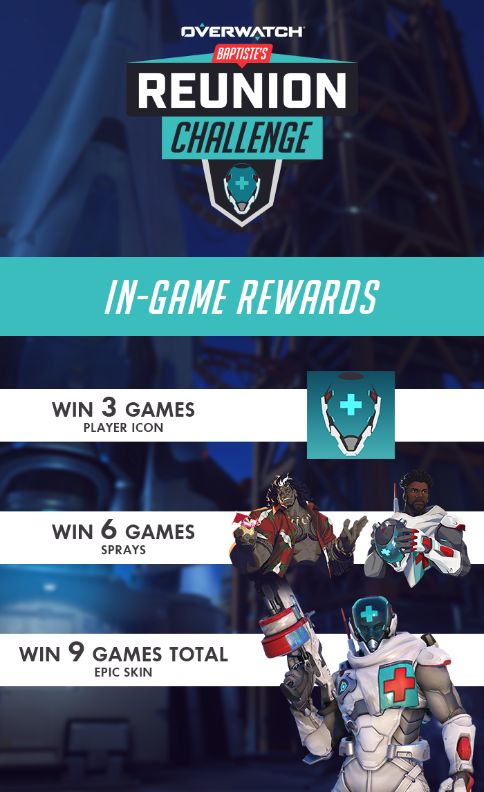 Jump into action with Baptiste's Reunion Challenge