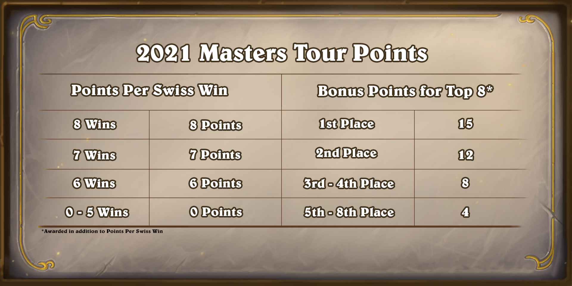 HS_MS_MastersPoints_System_1920x1080_midyear%20version.png