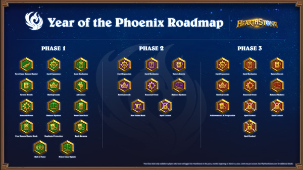 Year of the Phoenix Roadmap