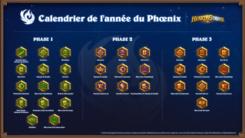 Programme complet de l'année du Phénix: phase3