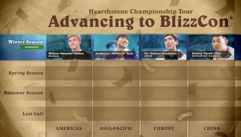Hearthstone Championship Tour Americas Winter Playoffs Bracket