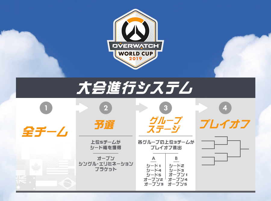 OWWC_2019-Announce_Progression_900x629_MN02_jp.jpg