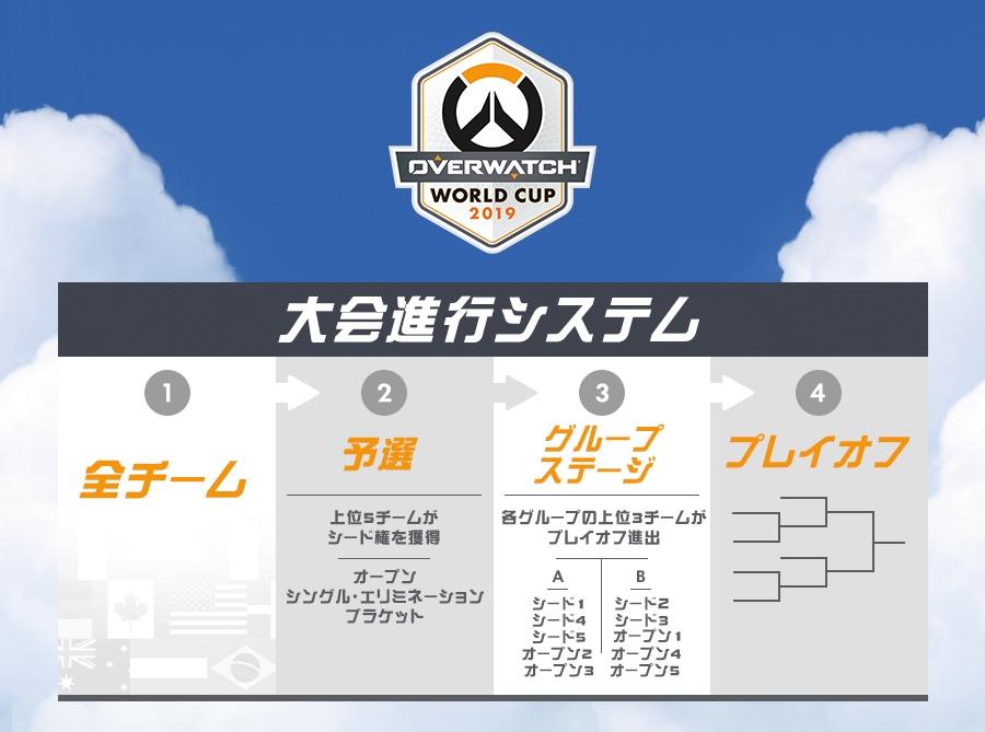 OWWC_2019-Announce_Progression_900x629_MN02_jp.jpg