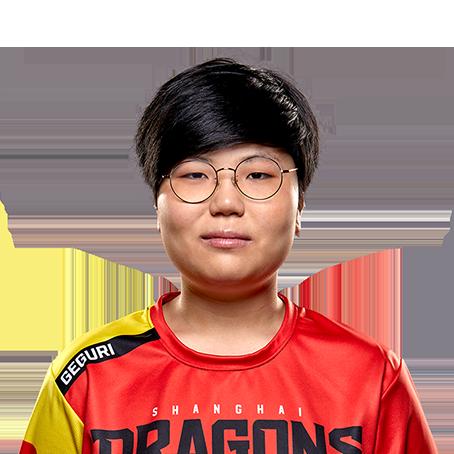 Geguri - Se yeon Kim
