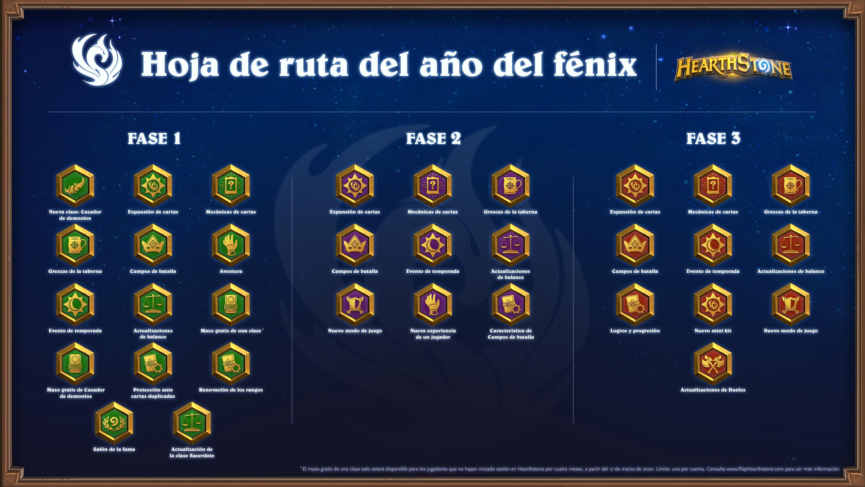 mapa completo de la fase 3 del año del fénix