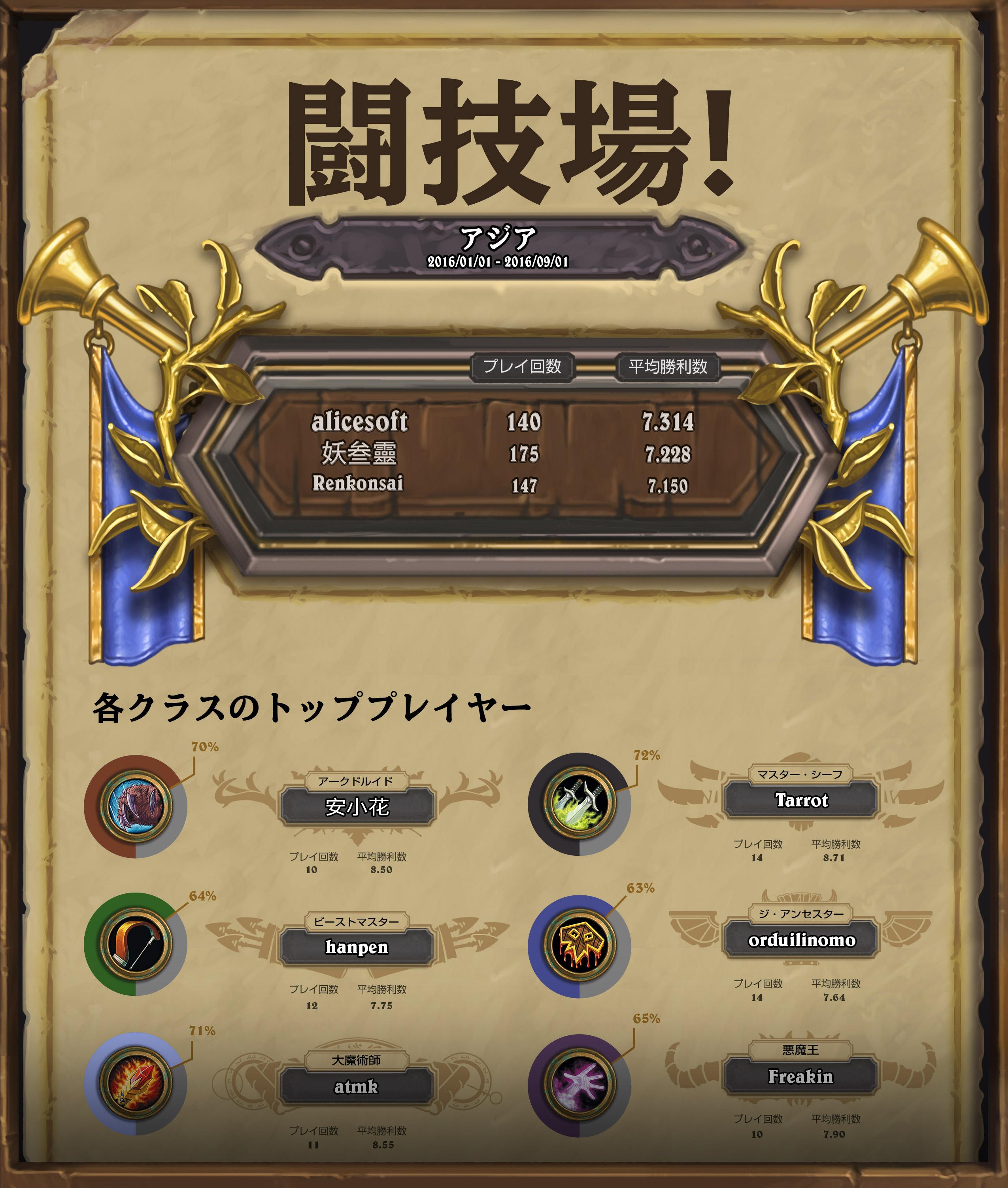 Asia Arena Infographic