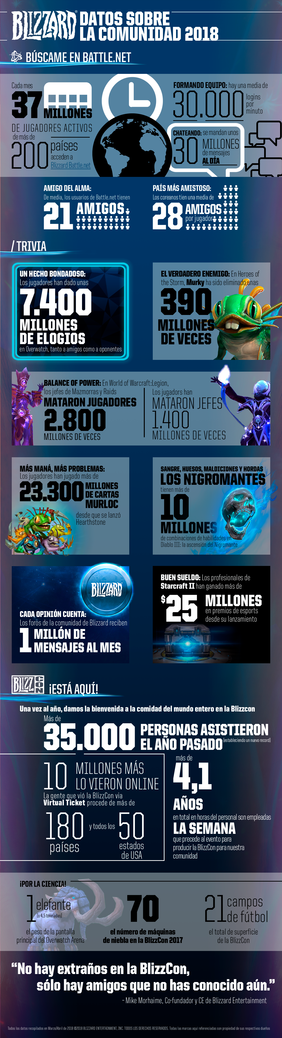 Community-Infographic---esMX.png