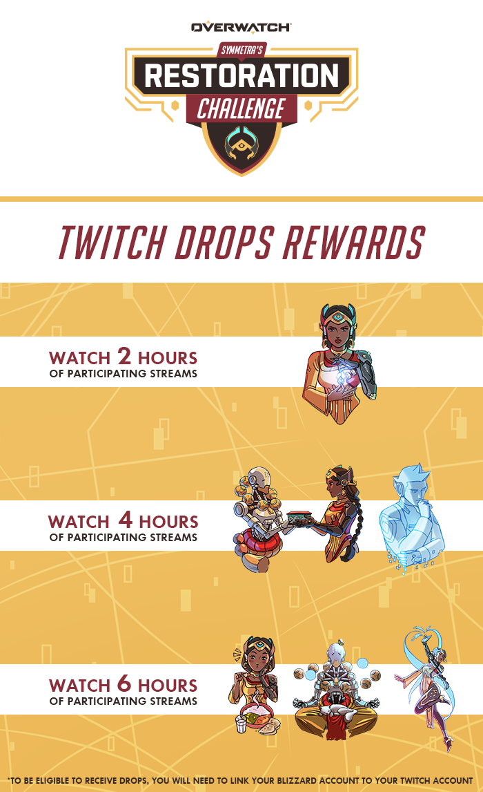 Symmetra's Restoration Challenge Twitch Drops Rewards. Earn one spray by viewing 2 hours of eligible streams, an additional two sprays by viewing 4 hours of eligible streams, and an additional three sprays by viewing 6 hours of eligible streams.